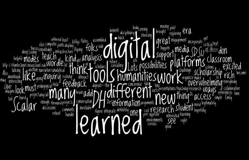 wordcloud made from words associated with Digital Humanities