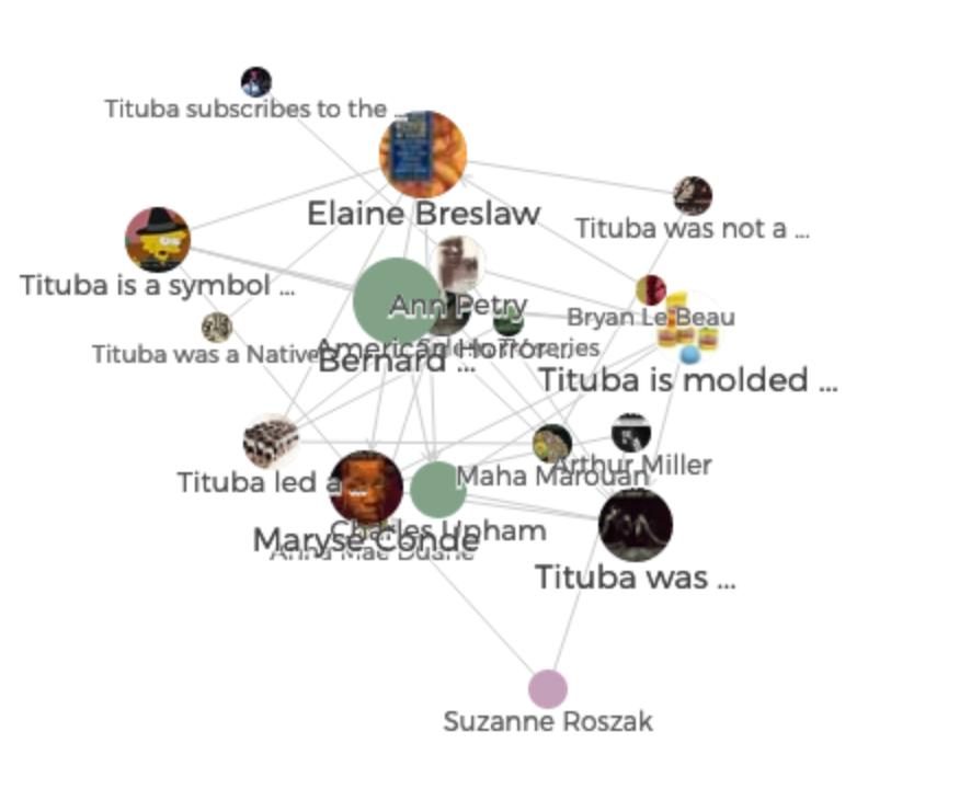Jade Connolly-Cepurac network analysis via Onodo