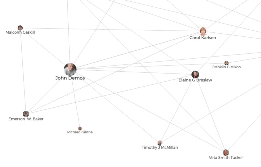 Haylee Savoie network Analysis via Onodo design
